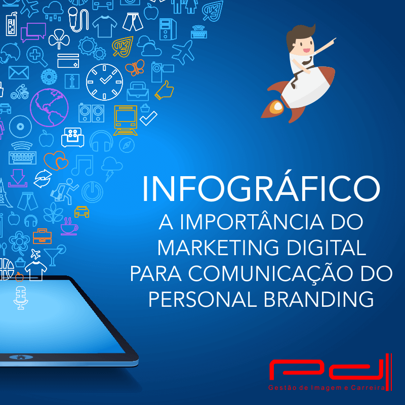 infográfico marketing digital para comunicação do personal branding